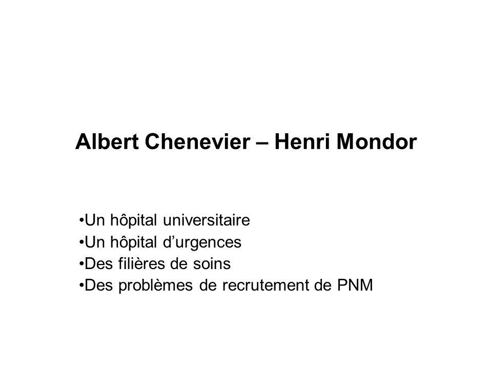 CHU Henri Mondor