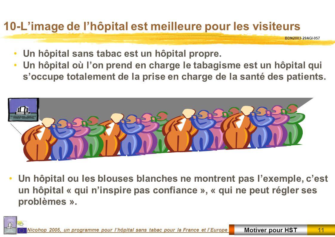 11 Motiver pour HST Nicohop 2005, un programme pour lhôpital sans tabac pour la France et lEurope 10-Limage de lhôpital est meilleure pour les visiteurs Un hôpital sans tabac est un hôpital propre.