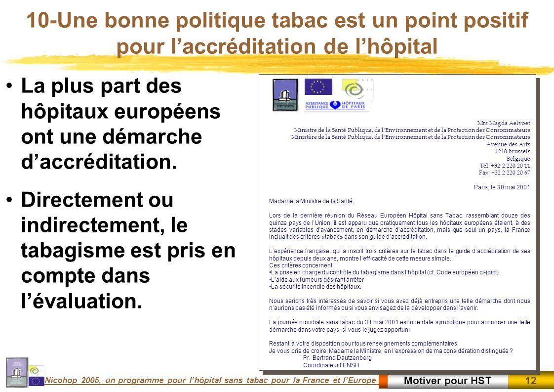12 Motiver pour HST Nicohop 2005, un programme pour lhôpital sans tabac pour la France et lEurope Mrs Magda Aelvoet Ministre de la Santé Publique, de l Environnement et de la Protection des Consommateurs Ministère de la Santé Publique, de l Environnement et de la Protection des Consommateurs Avenue des Arts 1210 brussels Belgique Tel: +32 2 220 20 11 Fax: +32 2 220 20 67 Paris, le 30 mai 2001 Madame la Ministre de la Santé, Lors de la dernière réunion du Réseau Européen Hôpital sans Tabac, rassemblant douze des quinze pays de lUnion, il est apparu que pratiquement tous les hôpitaux européens étaient, à des stades variables davancement, en démarche daccréditation, mais que seul un pays, la France incluait des critères «tabac» dans son guide daccréditation.