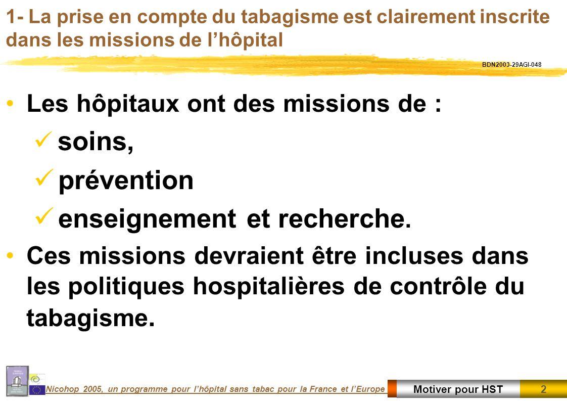 2 2Motiver pour HST Nicohop 2005, un programme pour lhôpital sans tabac pour la France et lEurope 1- La prise en compte du tabagisme est clairement inscrite dans les missions de lhôpital Les hôpitaux ont des missions de : soins, prévention enseignement et recherche.