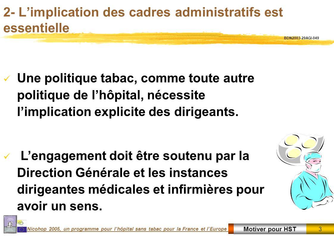 3 3Motiver pour HST Nicohop 2005, un programme pour lhôpital sans tabac pour la France et lEurope 2- Limplication des cadres administratifs est essentielle Une politique tabac, comme toute autre politique de lhôpital, nécessite limplication explicite des dirigeants.