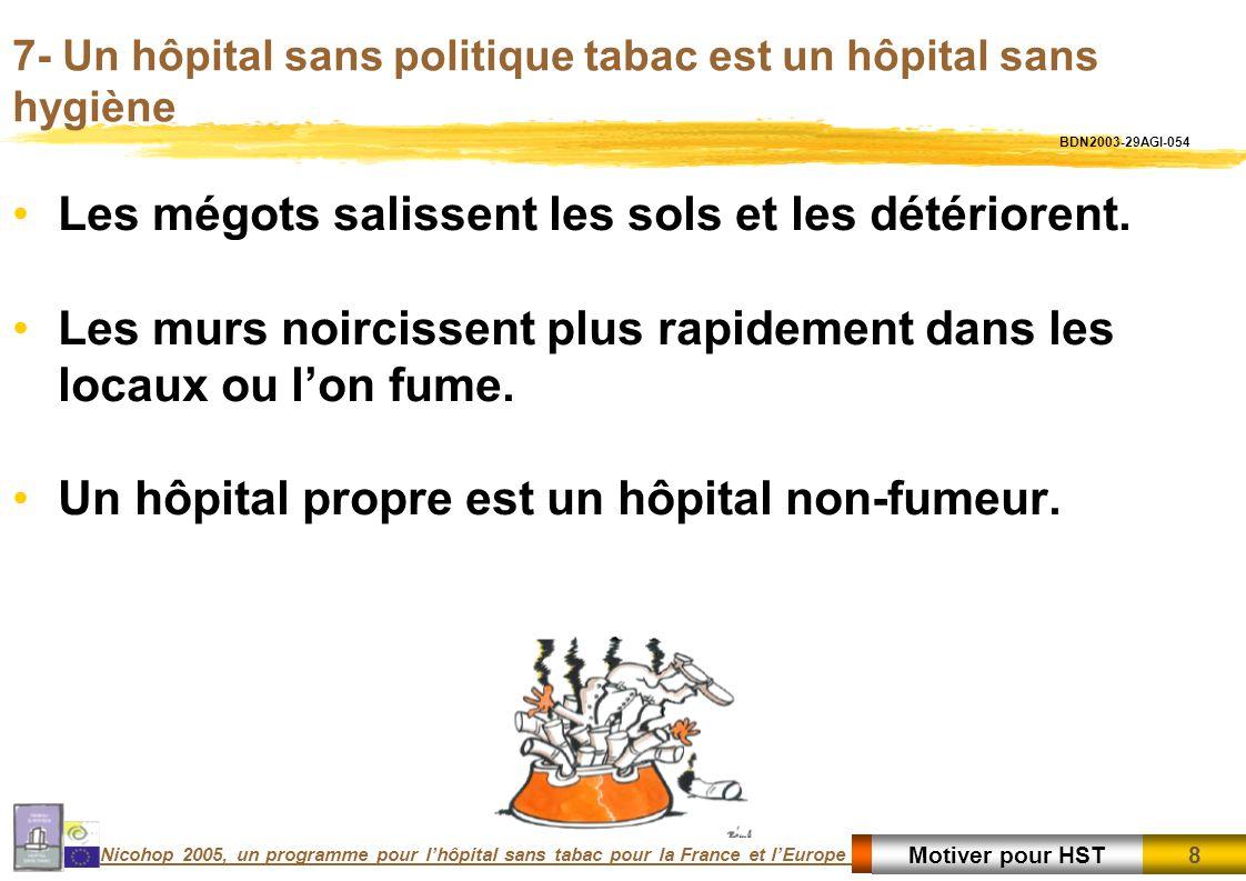 8 8Motiver pour HST Nicohop 2005, un programme pour lhôpital sans tabac pour la France et lEurope 7- Un hôpital sans politique tabac est un hôpital sans hygiène Les mégots salissent les sols et les détériorent.