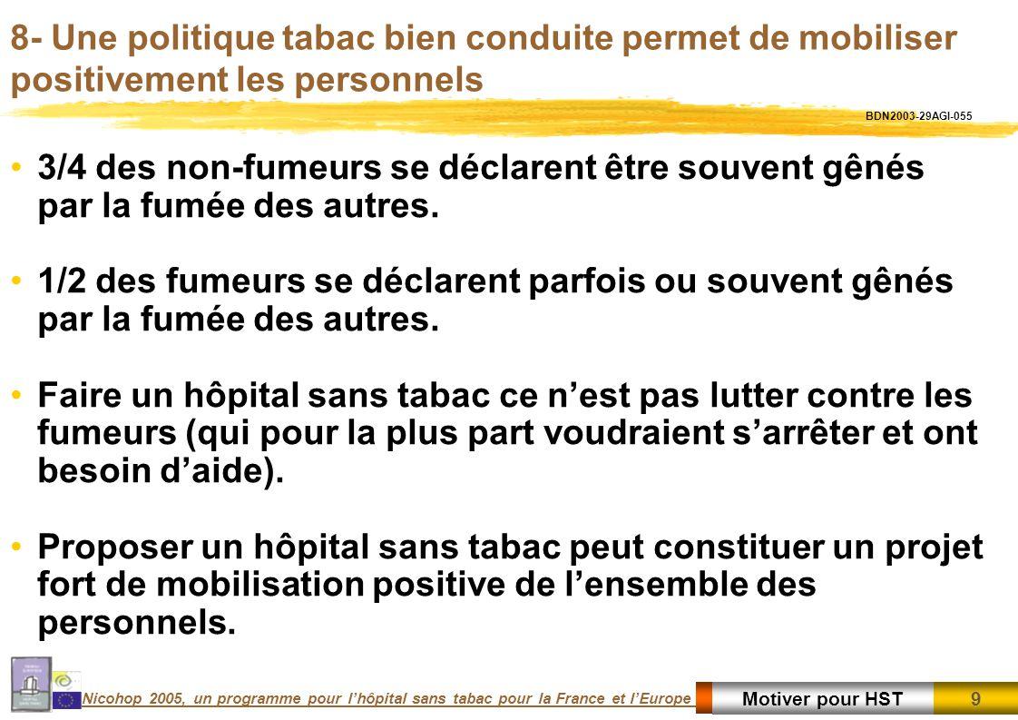 9 9Motiver pour HST Nicohop 2005, un programme pour lhôpital sans tabac pour la France et lEurope 8- Une politique tabac bien conduite permet de mobiliser positivement les personnels 3/4 des non-fumeurs se déclarent être souvent gênés par la fumée des autres.