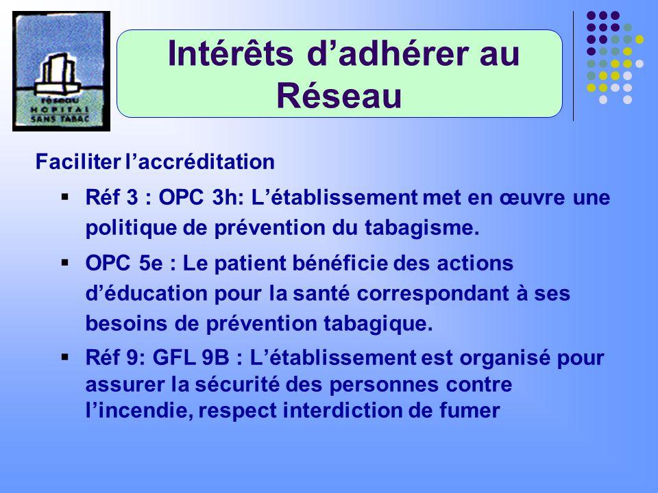 Faciliter laccréditation Réf 3 : OPC 3h: Létablissement met en œuvre une politique de prévention du tabagisme. OPC 5e : Le patient bénéficie des actio