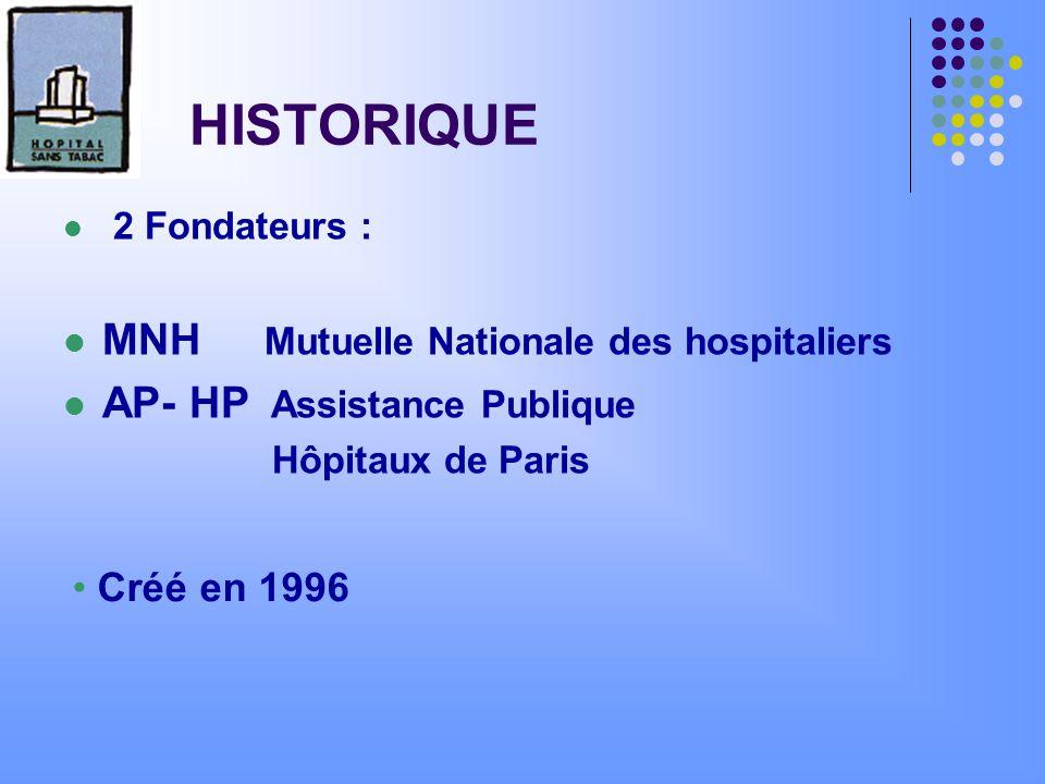 HISTORIQUE 2 Fondateurs : MNH Mutuelle Nationale des hospitaliers AP- HP Assistance Publique Hôpitaux de Paris Créé en 1996