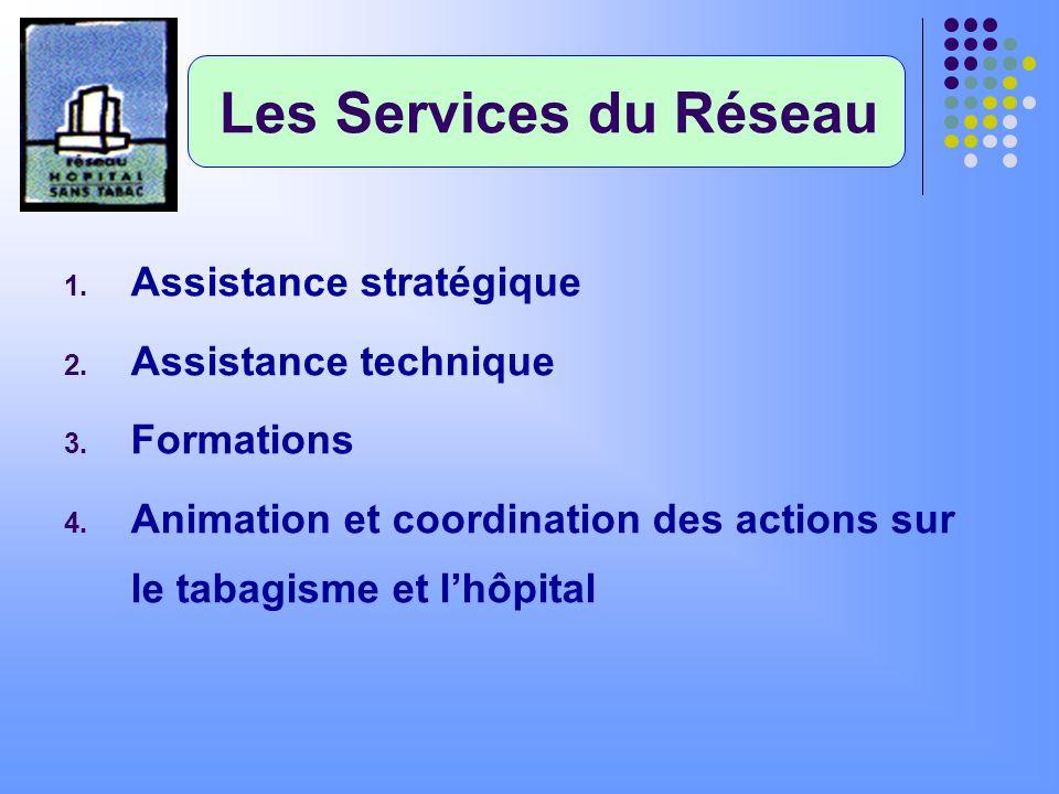 1. Assistance stratégique 2. Assistance technique 3. Formations 4. Animation et coordination des actions sur le tabagisme et lhôpital Les Services du