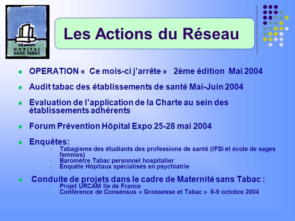 OPERATION « Ce mois-ci jarrête » 2ème édition Mai 2004 Audit tabac des établissements de santé Mai-Juin 2004 Evaluation de lapplication de la Charte a
