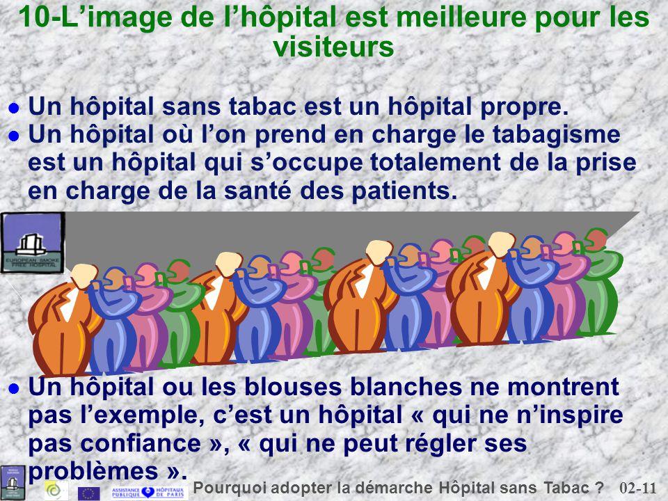 02-11 Pourquoi adopter la démarche Hôpital sans Tabac .