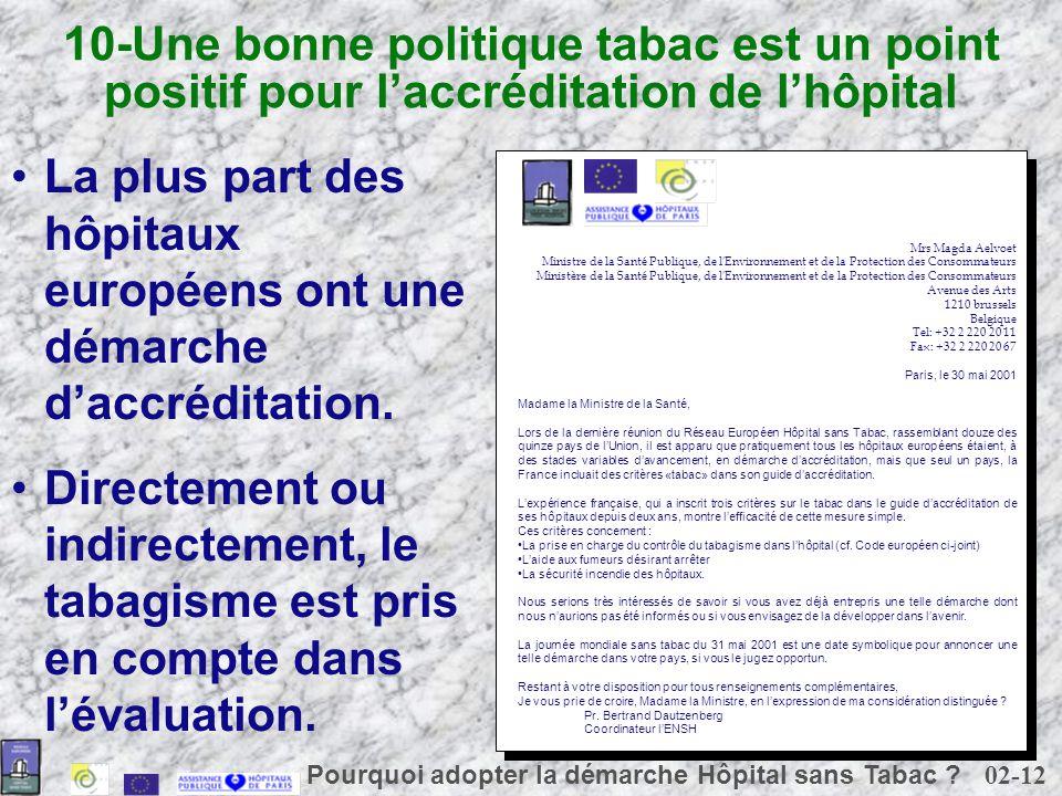 02-12 Pourquoi adopter la démarche Hôpital sans Tabac ? Mrs Magda Aelvoet Ministre de la Santé Publique, de l'Environnement et de la Protection des Co