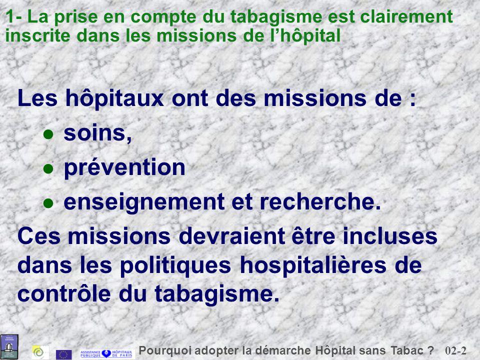 02-2 Pourquoi adopter la démarche Hôpital sans Tabac ? 1- La prise en compte du tabagisme est clairement inscrite dans les missions de lhôpital Les hô