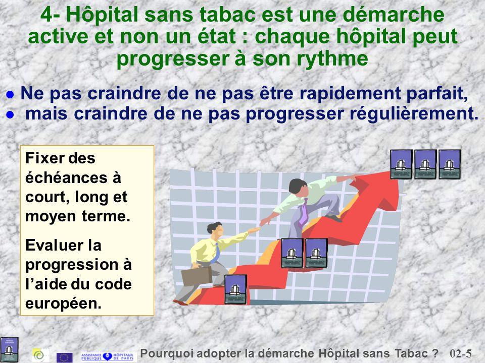 02-5 Pourquoi adopter la démarche Hôpital sans Tabac .