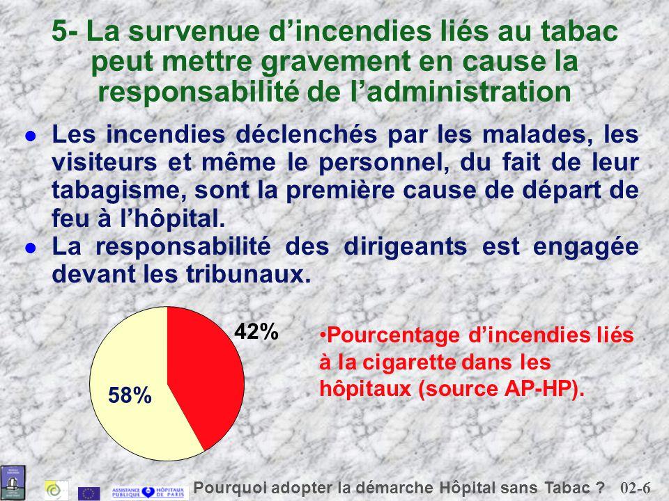 02-7 Pourquoi adopter la démarche Hôpital sans Tabac .