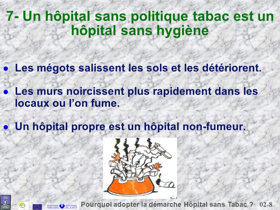 02-9 Pourquoi adopter la démarche Hôpital sans Tabac .