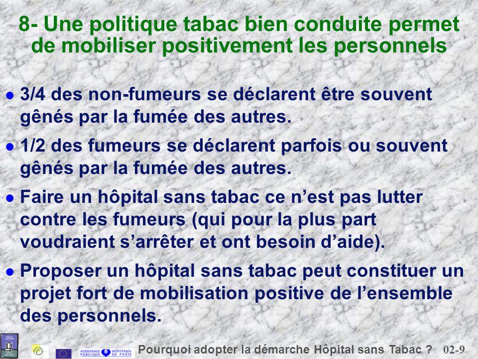 02-10 Pourquoi adopter la démarche Hôpital sans Tabac .