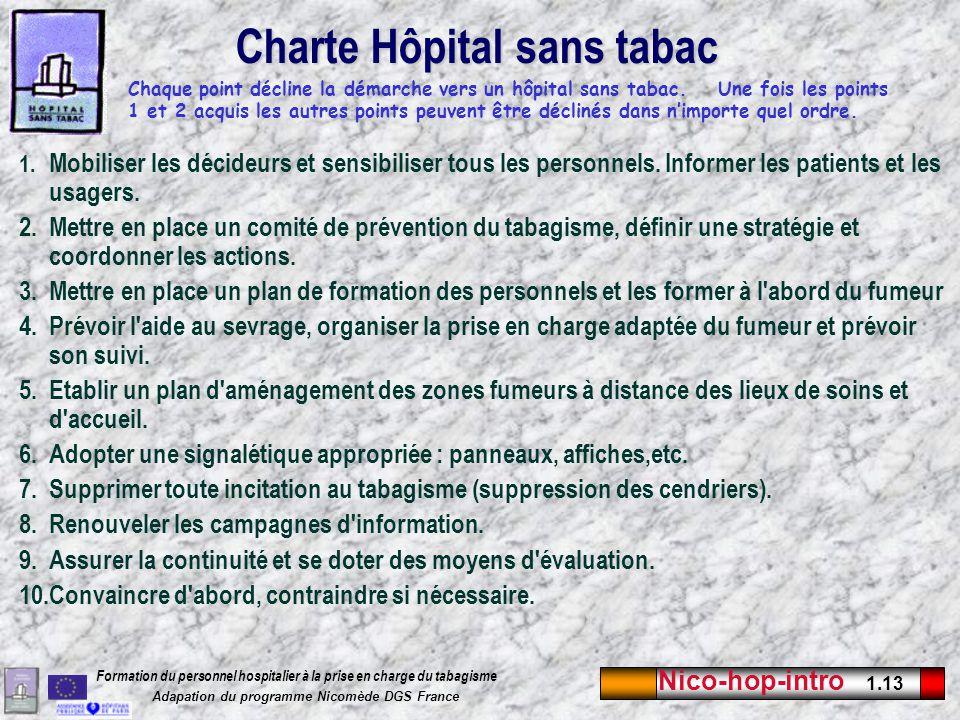 Nico-hop-intro 1.13 Formation du personnel hospitalier à la prise en charge du tabagisme Adapation du programme Nicomède DGS France Charte Hôpital san