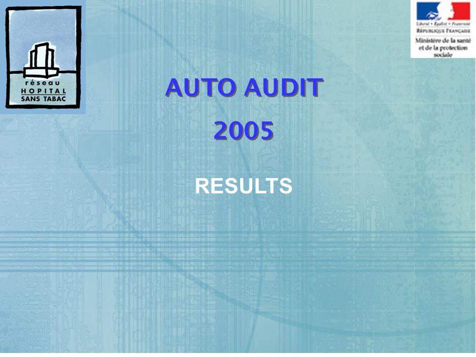AUTO AUDIT 2005 AUTO AUDIT 2005 RESULTS