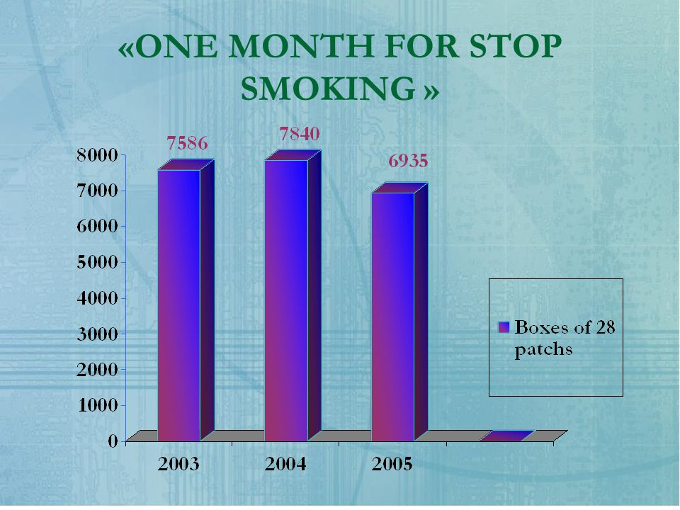 «ONE MONTH FOR STOP SMOKING »