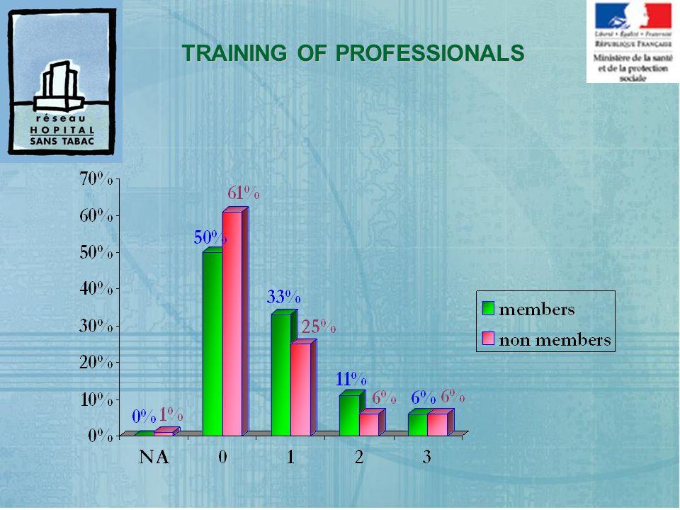 TRAINING OF PROFESSIONALS