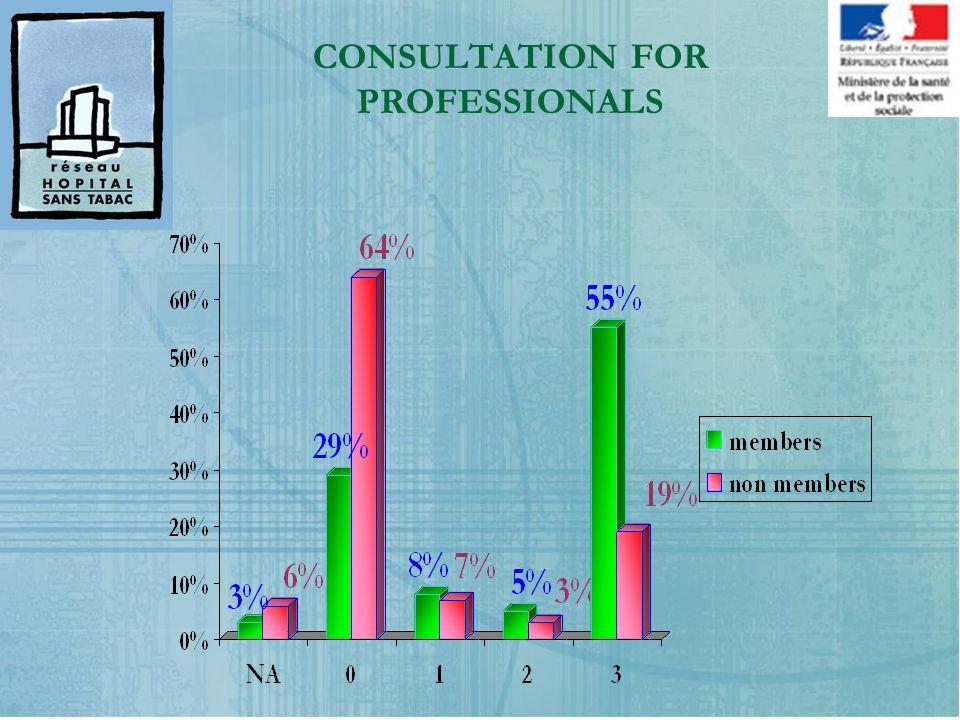 CONSULTATION FOR PROFESSIONALS