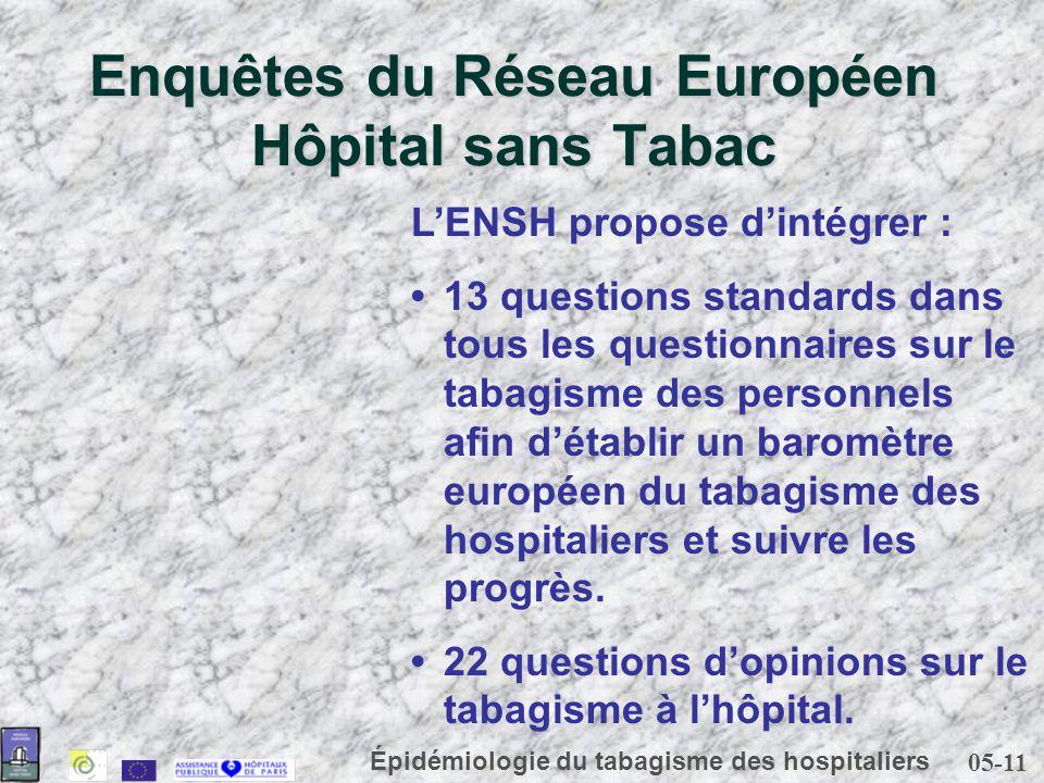 05-11 Épidémiologie du tabagisme des hospitaliers Enquêtes du Réseau Européen Hôpital sans Tabac LENSH propose dintégrer : 13 questions standards dans