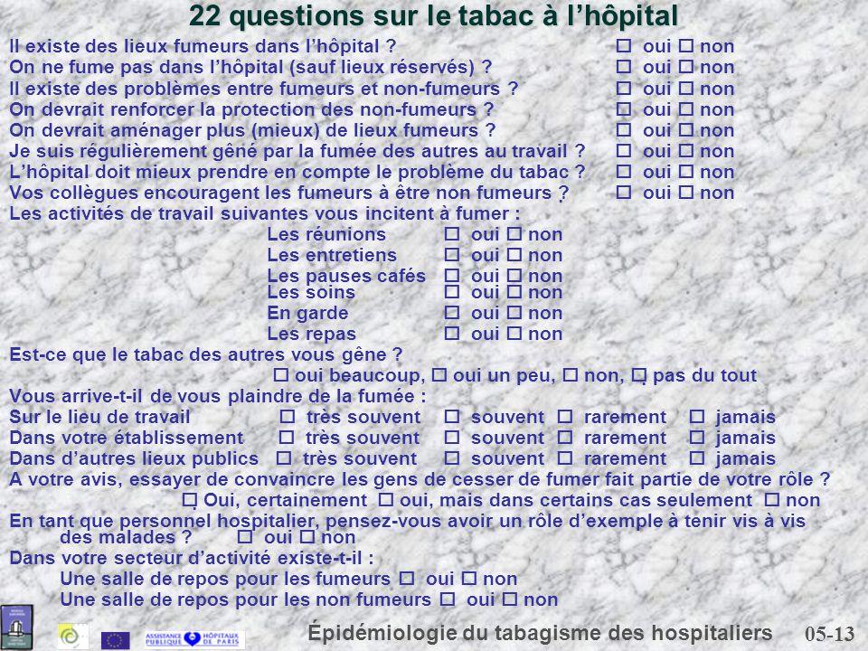 05-13 Épidémiologie du tabagisme des hospitaliers 22 questions sur le tabac à lhôpital Il existe des lieux fumeurs dans lhôpital ? oui non On ne fume