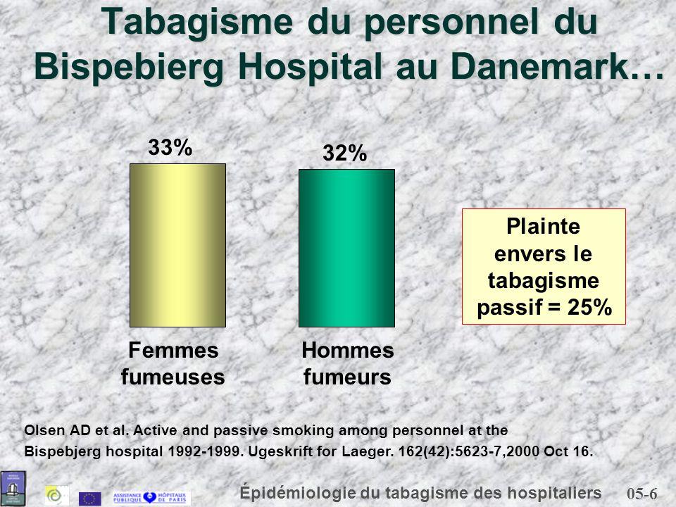 05-6 Épidémiologie du tabagisme des hospitaliers Tabagisme du personnel du Bispebierg Hospital au Danemark… Olsen AD et al. Active and passive smoking