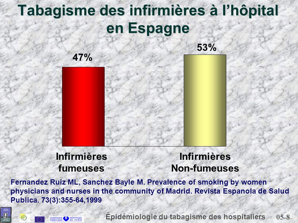 05-9 Épidémiologie du tabagisme des hospitaliers Tabagisme du personnel des hôpitaux français Grizeau D et al.
