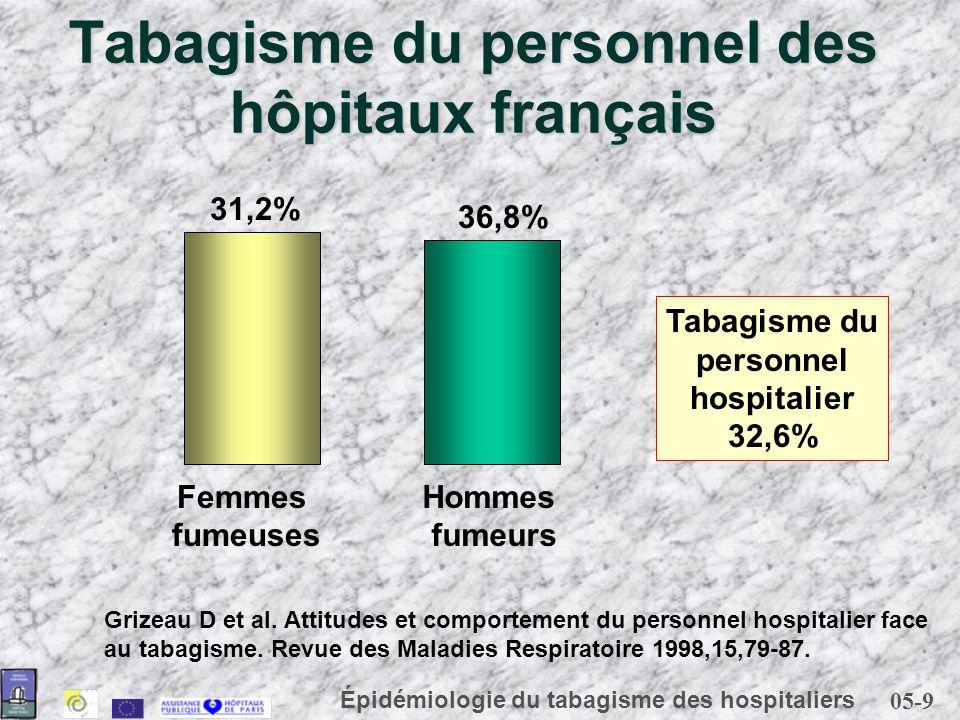 05-9 Épidémiologie du tabagisme des hospitaliers Tabagisme du personnel des hôpitaux français Grizeau D et al. Attitudes et comportement du personnel