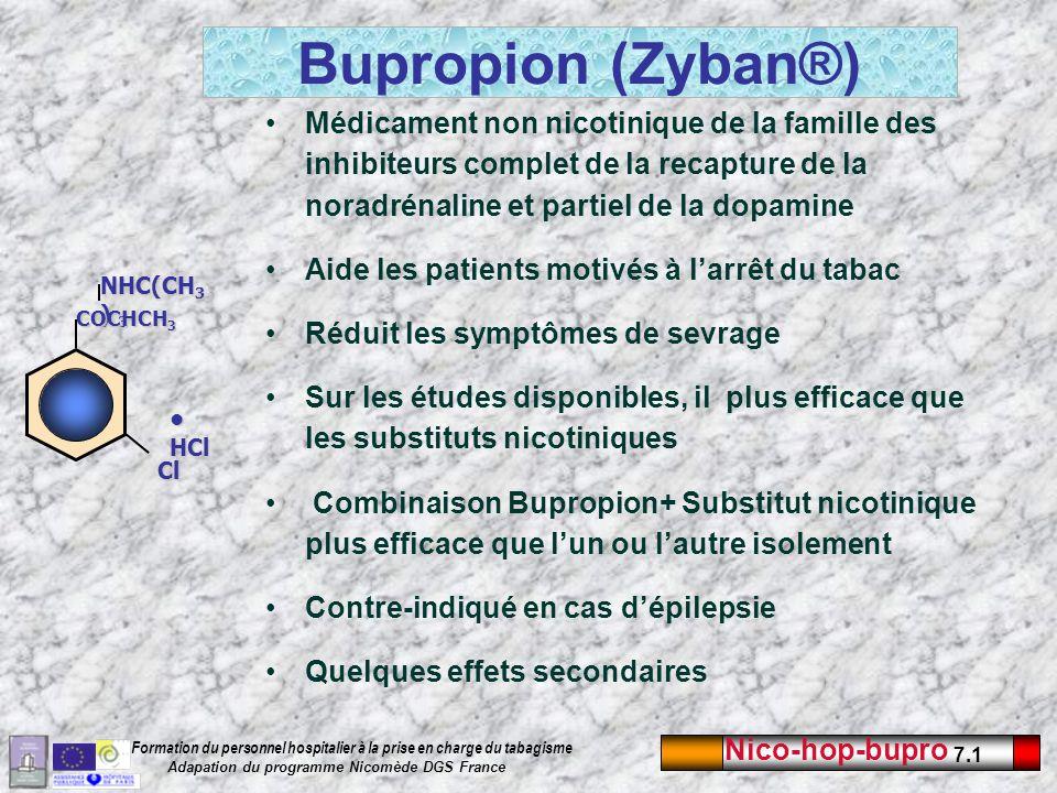 Nico-hop-bupro 7.1 Formation du personnel hospitalier à la prise en charge du tabagisme Adapation du programme Nicomède DGS France Bupropion (Zyban®)