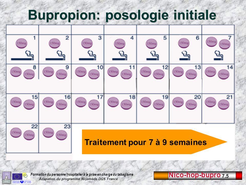 Nico-hop-bupro 7.5 Formation du personnel hospitalier à la prise en charge du tabagisme Adapation du programme Nicomède DGS France Bupropion: posologi