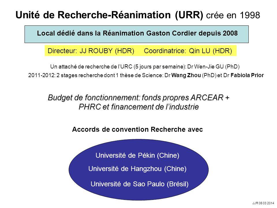 Unité de Recherche-Réanimation (URR) crée en 1998 Local dédié dans la Réanimation Gaston Cordier depuis 2008 Directeur: JJ ROUBY (HDR) Coordinatrice: Qin LU (HDR) Un attaché de recherche de lURC (5 jours par semaine): Dr Wen-Jie GU (PhD) Accords de convention Recherche avec Budget de fonctionnement: fonds propres ARCEAR + PHRC et financement de lindustrie Université de Hangzhou (Chine) Université de Sao Paulo (Brésil) Université de Pékin (Chine) 2011-2012: 2 stages recherche dont 1 thèse de Science: Dr Wang Zhou (PhD) et Dr Fabiola Prior JJR 05 03 2014