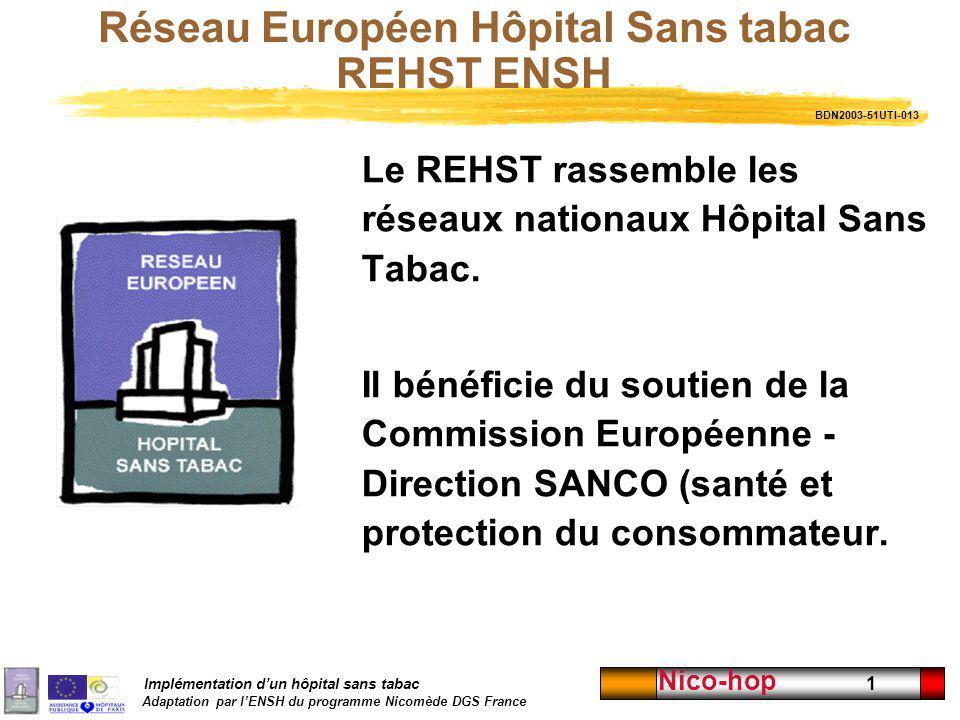Implémentation dun hôpital sans tabac Adaptation par lENSH du programme Nicomède DGS France Nico-hop 1 Réseau Européen Hôpital Sans tabac REHST ENSH L