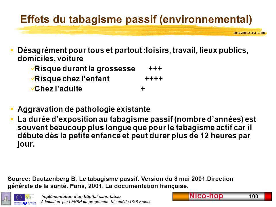 Implémentation dun hôpital sans tabac Adaptation par lENSH du programme Nicomède DGS France Nico-hop 100 Effets du tabagisme passif (environnemental)