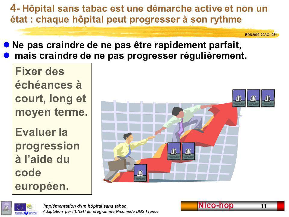 Implémentation dun hôpital sans tabac Adaptation par lENSH du programme Nicomède DGS France Nico-hop 11 4 - Hôpital sans tabac est une démarche active