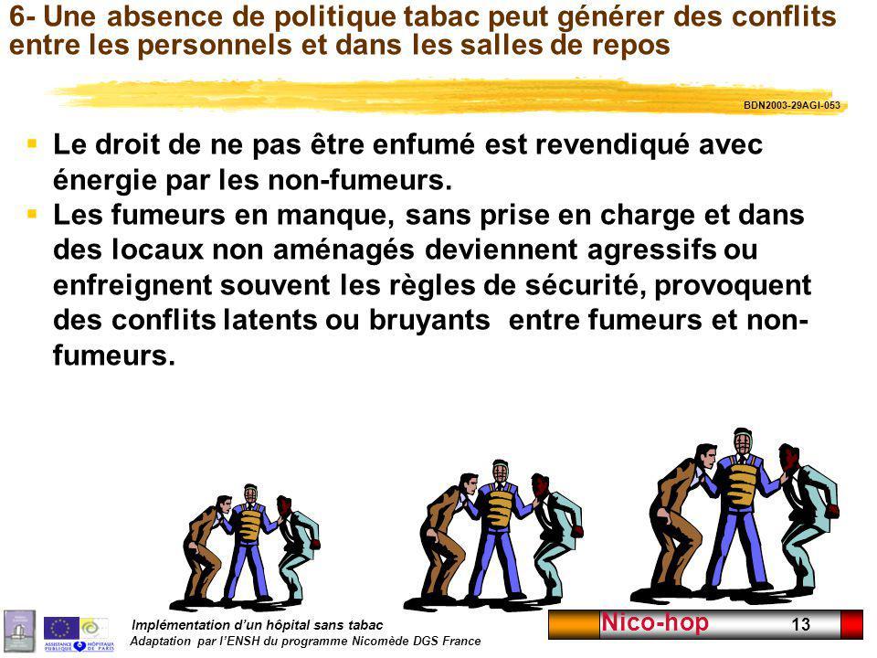 Implémentation dun hôpital sans tabac Adaptation par lENSH du programme Nicomède DGS France Nico-hop 13 6- Une absence de politique tabac peut générer