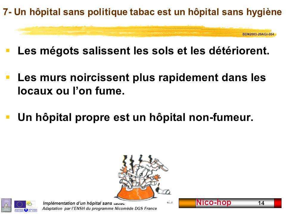 Implémentation dun hôpital sans tabac Adaptation par lENSH du programme Nicomède DGS France Nico-hop 14 7- Un hôpital sans politique tabac est un hôpi