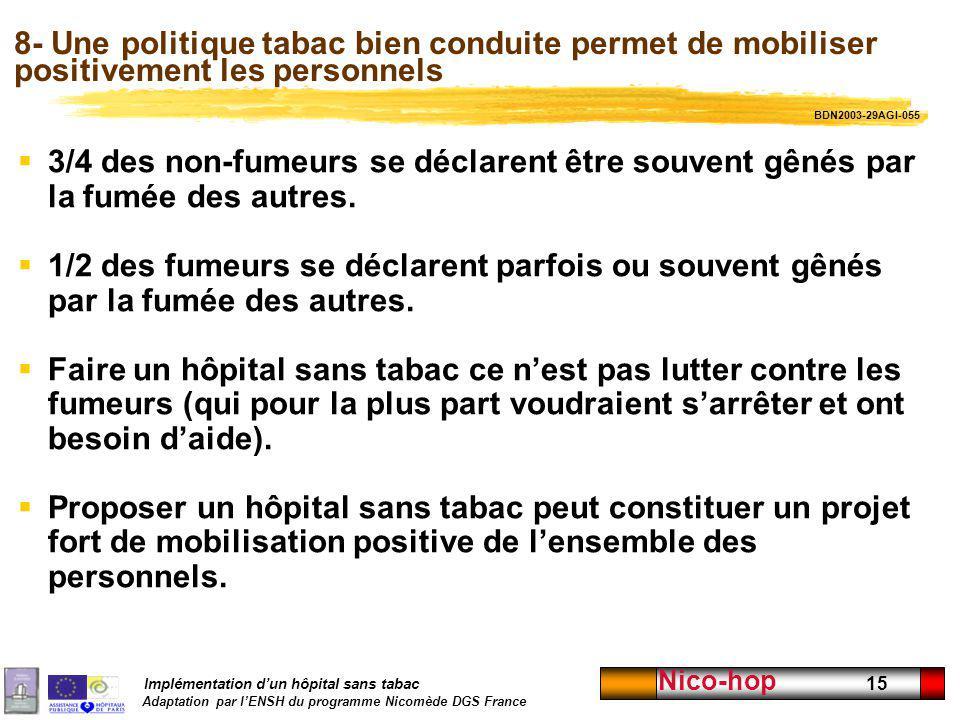 Implémentation dun hôpital sans tabac Adaptation par lENSH du programme Nicomède DGS France Nico-hop 15 8- Une politique tabac bien conduite permet de