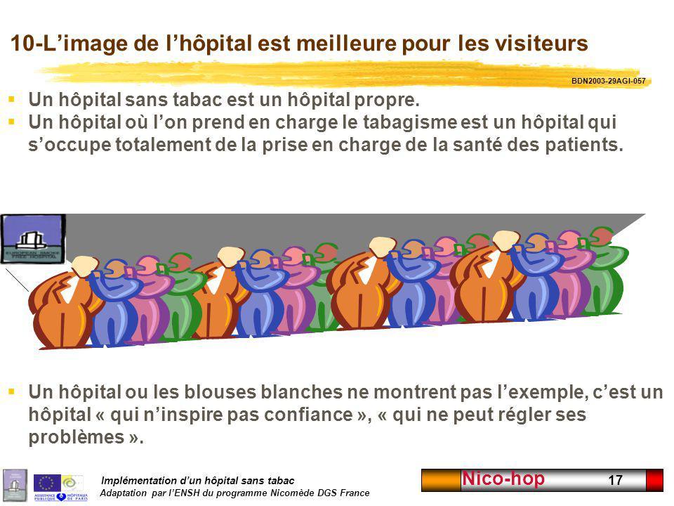 Implémentation dun hôpital sans tabac Adaptation par lENSH du programme Nicomède DGS France Nico-hop 17 10-Limage de lhôpital est meilleure pour les v