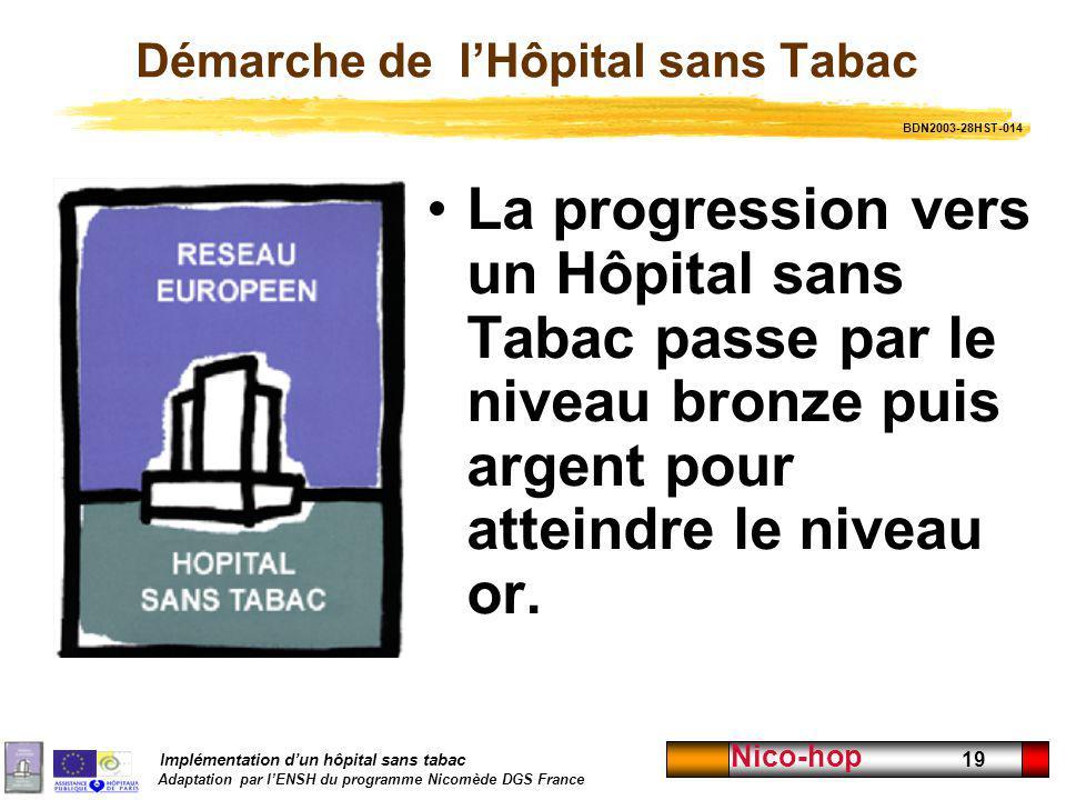 Implémentation dun hôpital sans tabac Adaptation par lENSH du programme Nicomède DGS France Nico-hop 19 Démarche de lHôpital sans Tabac La progression