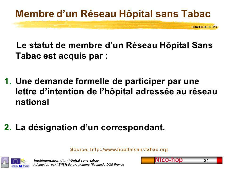 Implémentation dun hôpital sans tabac Adaptation par lENSH du programme Nicomède DGS France Nico-hop 21 Membre dun Réseau Hôpital sans Tabac Le statut