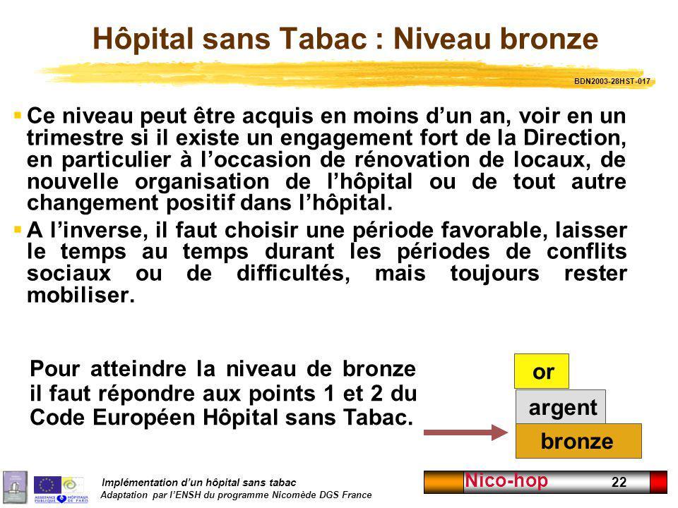 Implémentation dun hôpital sans tabac Adaptation par lENSH du programme Nicomède DGS France Nico-hop 22 Hôpital sans Tabac : Niveau bronze Ce niveau p