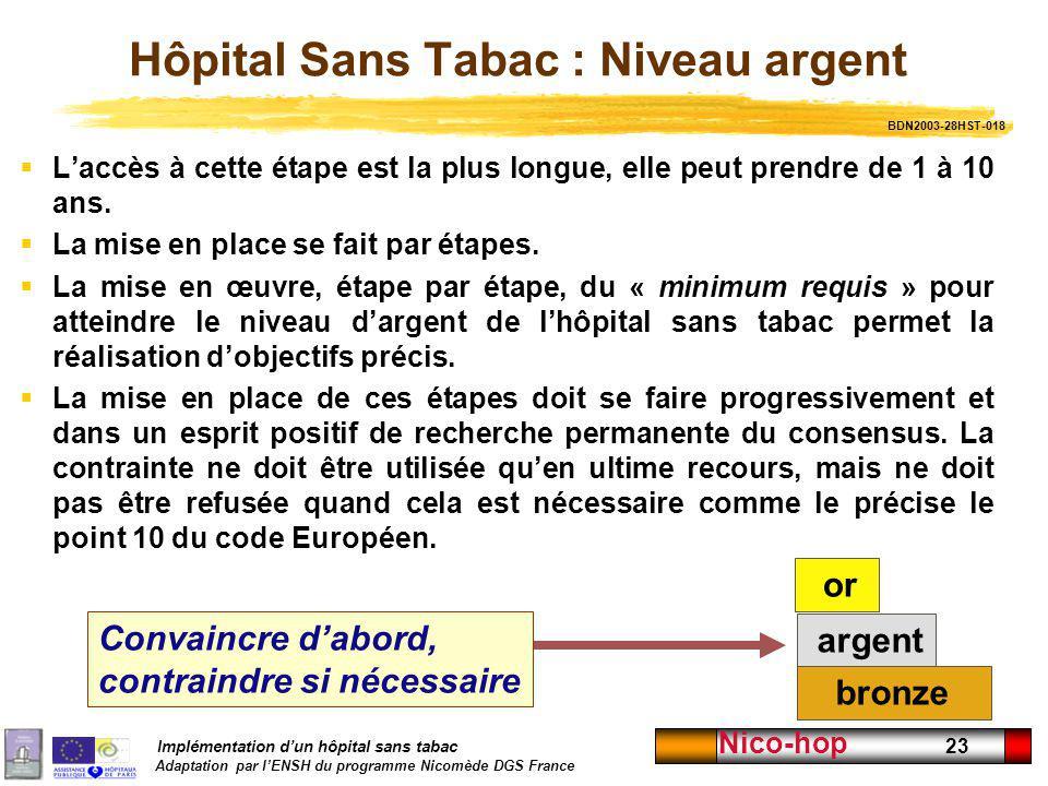 Implémentation dun hôpital sans tabac Adaptation par lENSH du programme Nicomède DGS France Nico-hop 23 Hôpital Sans Tabac : Niveau argent Laccès à ce