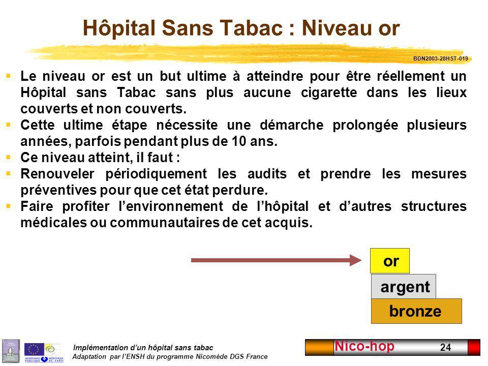 Implémentation dun hôpital sans tabac Adaptation par lENSH du programme Nicomède DGS France Nico-hop 24 or argent bronze Hôpital Sans Tabac : Niveau o