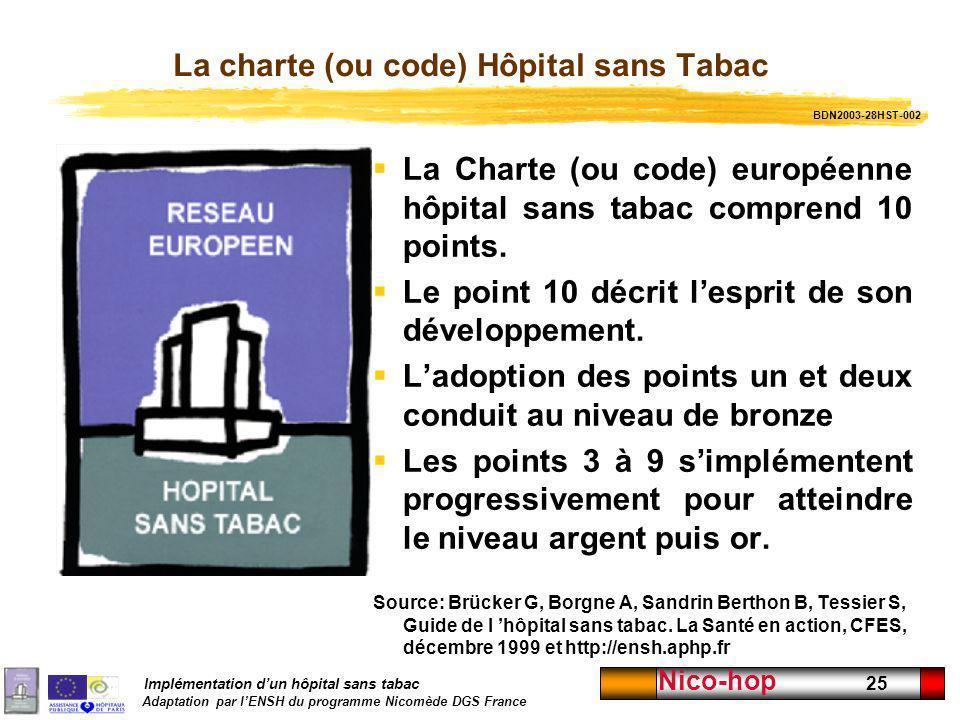 Implémentation dun hôpital sans tabac Adaptation par lENSH du programme Nicomède DGS France Nico-hop 25 La charte (ou code) Hôpital sans Tabac La Char