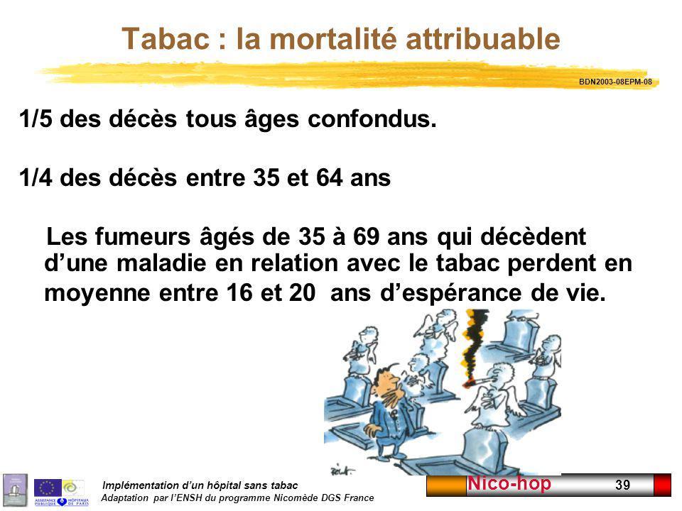 Implémentation dun hôpital sans tabac Adaptation par lENSH du programme Nicomède DGS France Nico-hop 39 Tabac : la mortalité attribuable 1/5 des décès
