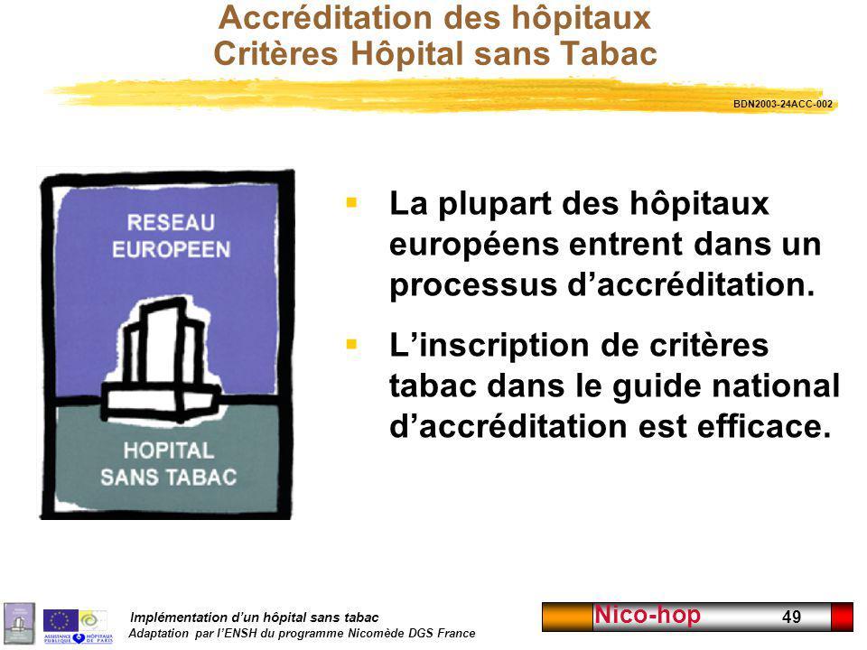 Implémentation dun hôpital sans tabac Adaptation par lENSH du programme Nicomède DGS France Nico-hop 49 Accréditation des hôpitaux Critères Hôpital sa