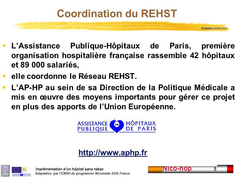 Implémentation dun hôpital sans tabac Adaptation par lENSH du programme Nicomède DGS France Nico-hop 5 Coordination du REHST LAssistance Publique-Hôpi