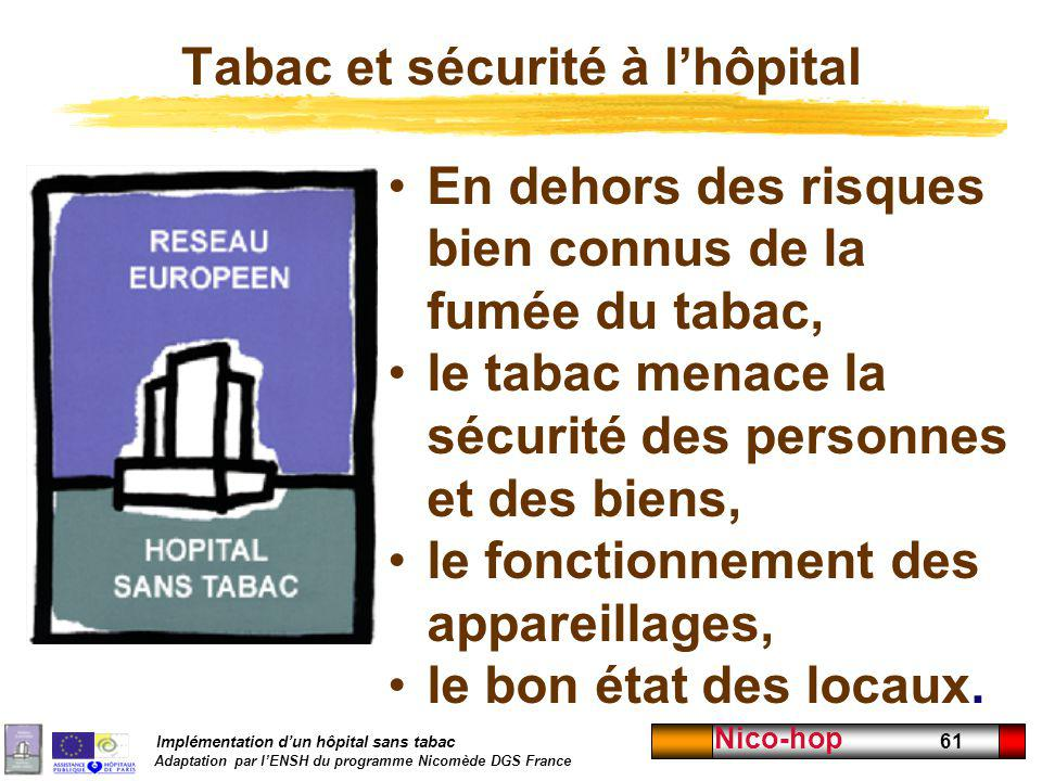 Implémentation dun hôpital sans tabac Adaptation par lENSH du programme Nicomède DGS France Nico-hop 61 Tabac et sécurité à lhôpital En dehors des ris