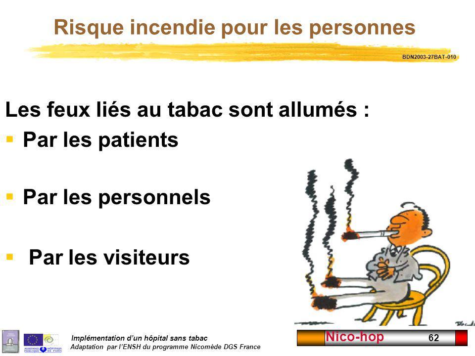 Implémentation dun hôpital sans tabac Adaptation par lENSH du programme Nicomède DGS France Nico-hop 62 Risque incendie pour les personnes Les feux li