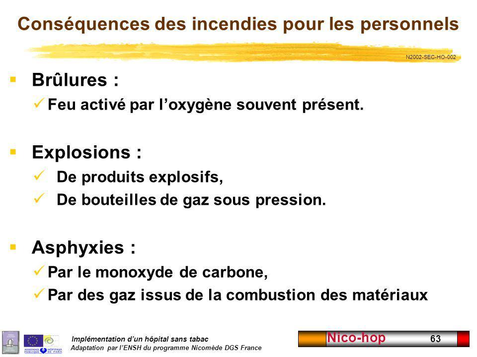 Implémentation dun hôpital sans tabac Adaptation par lENSH du programme Nicomède DGS France Nico-hop 63 Conséquences des incendies pour les personnels